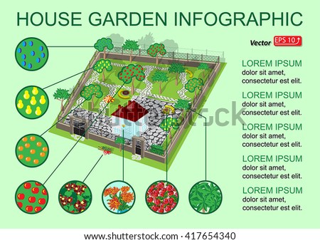 House Design Isometric Infographic 3d Construction Cottage Part Of Project Home Building Architecture Blueprint Layout Detailed