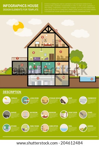 House template infographics Modern House Interior Cutaway. landscape  - stock vector
