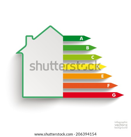 House with energy pass on the white background. Eps 10 vector file. - stock vector