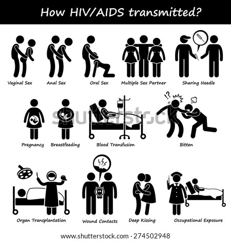 How HIV AIDS Spread Transmitted Transmission Infect Stick Figure Pictogram Icons - stock vector