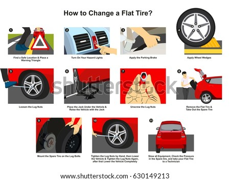 the effective steps in changing a flat tire Changing a spare tire can be tricky but with these easy to follow steps you should be able to to be back on the road in a matter of minutes warning if you get a flat tire while driving pull far off the road or into a parking lot so that you are in a safe location to properly change the tire .