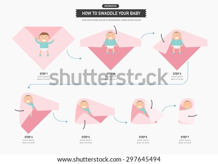 How to swaddle your baby infographic,vector illustration - stock vector