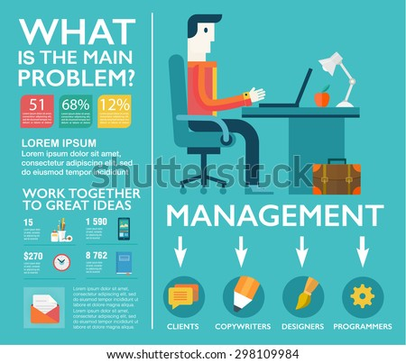 HR management scheme. Set vector infographics in flat style. Teamwork business collaboration effective management. Illustrations about digital project, management, clients brief, design, communication - stock vector