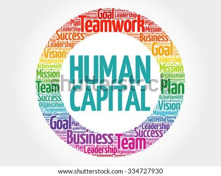 pdp human capital management Modern workforce management: impacting the bottom line human capital workforce management technology encompasses professional development opportunities are.