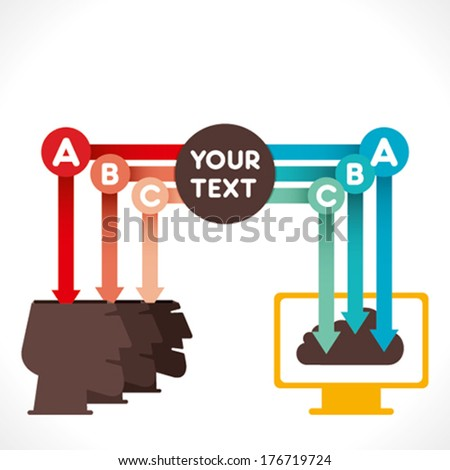 human connecting to computer or directly inter-connect to technology concept vector - stock vector