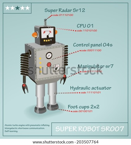 Humorous poster, technical passport super robot, vector - stock vector
