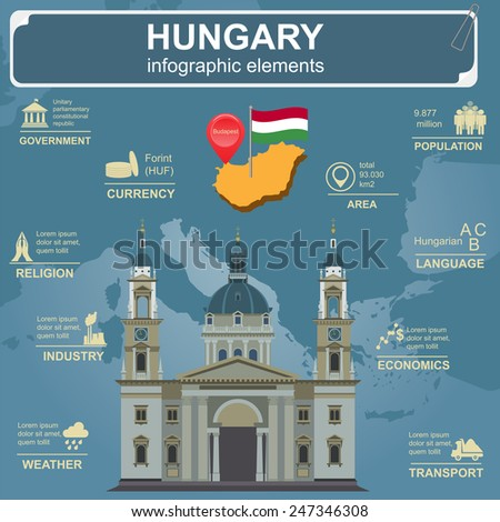 Hungary infographics, statistical data, sights. Vector illustration - stock vector