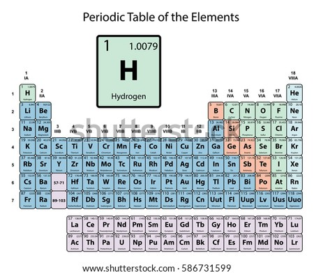 Hydrogen big on periodic table elements stock vector hd royalty hydrogen big on periodic table of the elements with atomic number symbol and weight with urtaz Image collections