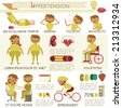 Hypertension health care and medical infographic - stock vector