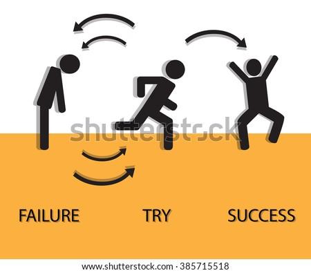 படங்கள் பதிவேற்றம் --தடங்கல்கள்  Stock-vector-icon-if-you-try-and-fail-try-again-until-success-385715518