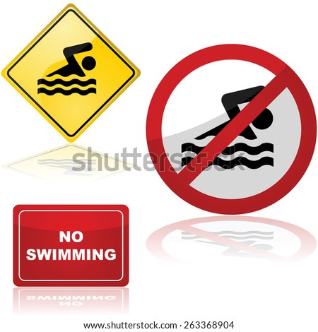 Icon set showing traffic signs for swimming and no swimming areas - stock vector
