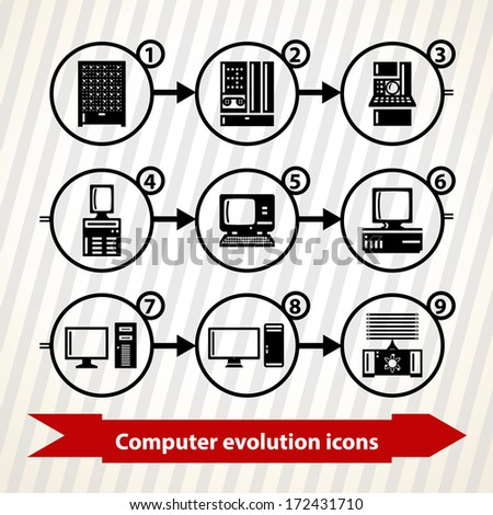 Icons with computer evolution. From first lamp computer to quantum computer - stock vector