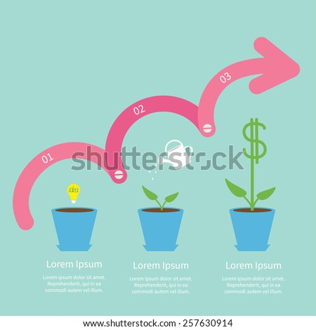 Idea bulb seed, watering can, dollar plant pot. Three step pink upwards arrow with screw Timeline Infographic  Flat design. Vector illustration - stock vector