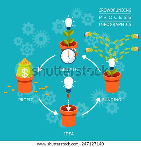 Idea funding, growth and profit. Crowdfunding process infographics. Vector illustration - stock vector