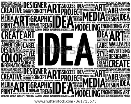 IDEA word cloud, creative business concept background