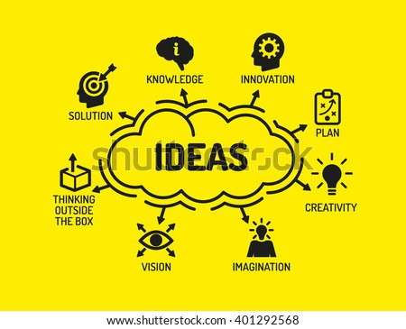 Ideas. Chart with keywords and icons on yellow background - stock vector