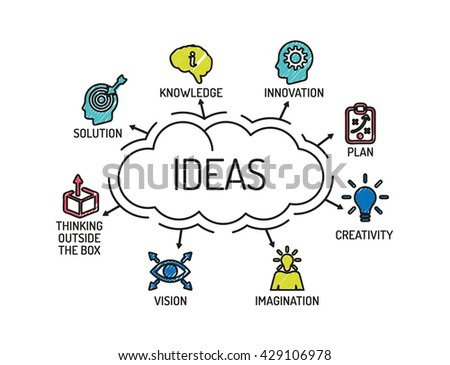 Ideas. Chart with keywords and icons. Sketch - stock vector