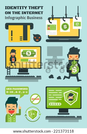 Identity Theft On The Internet ,Phishing ,ATM Skimming,Vector Infographic Business Elements - stock vector