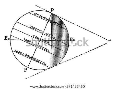 label a diagram of a solar nebula - photo #41