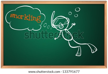 Illustration of a blackboard with a boy swimming