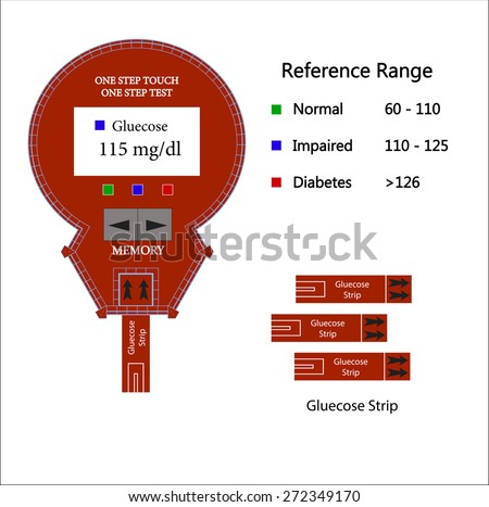 Illustration of a blood glucose measuring device,glucose strip test - stock vector
