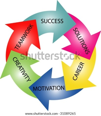 illustration of a colorful circle - way to success
