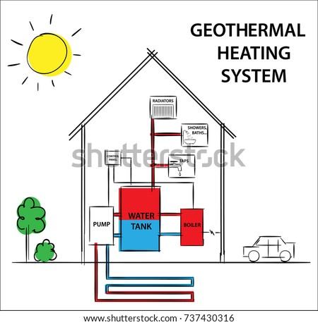 Illustration Geothermal Heating Cooling System Diagram Stock ...