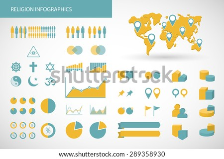 illustration of a  religion  related infographics kit - stock vector