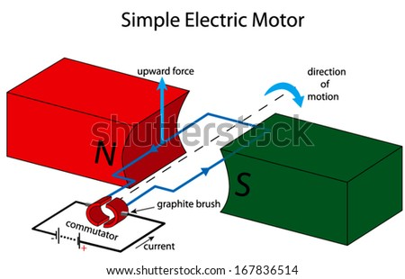 bination Switch furthermore Hydrogen fuel furthermore LCDCMD likewise Watch furthermore Wiring. on basic wiring diagram