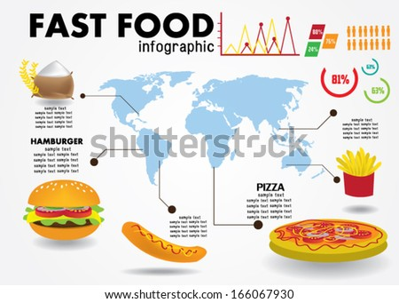 Illustration food infographics world map vector vectores en stock illustration of food infographics with world map vector illustration gumiabroncs Gallery