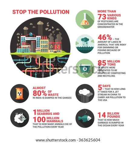 Illustration of information poster with flat design ecology icons and infographics elements. Discover your Stop the pollution poster