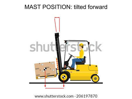Illustration of operating the forklift. Vector  - stock vector