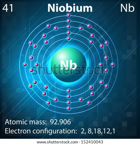the element niobium Nb – niobium introduction niobium, also known as columbium (cb) in the usa, belongs to group 5 of the periodic table, along with v and ta it has an atomic number of.
