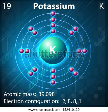 Illustration of the element Potassium - stock vector