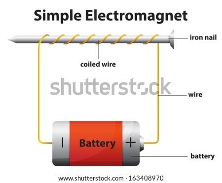 illustration simple electromagnet on white background stock vector rh shutterstock com Simple Electromagnet Simple Electromagnet