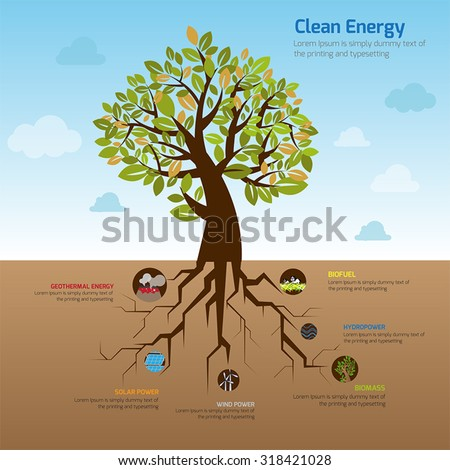 Illustration tree and it's wide spread root representing clean energy in flat infographic diagram template design with decorative icon in blue sky of green world environment, create by vector  - stock vector