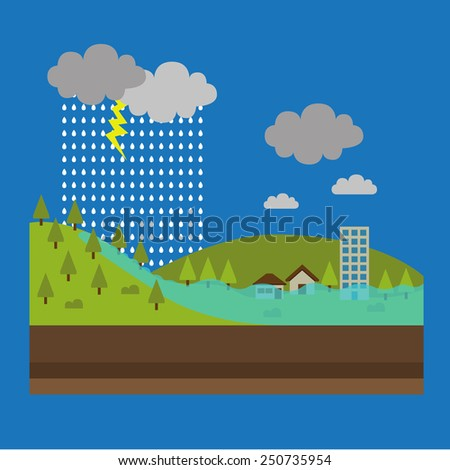 illustrations of natural disasters, flood - stock vector