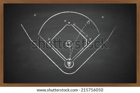 image of a baseball field on chalkboard  - stock vector