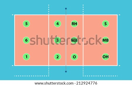 Image Volleyball Court Positions Players Stock Vector Hd Royalty