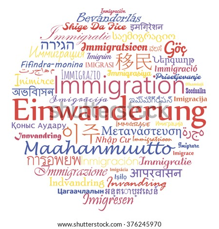 Immigration in different languages, word collage vector illustration.
