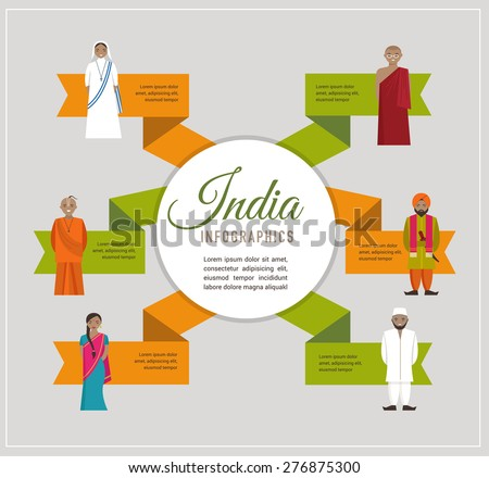 India Infographics People Different Indian Religious Stock Vector