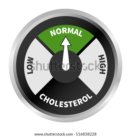 Indicator showing normal cholesterol level.