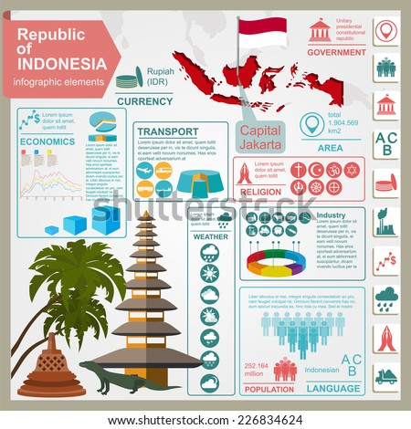 Indonesia  infographics, statistical data, sights. Vector illustration - stock vector