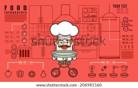 Info graphic food, chef, cooking  food kitchen and restaurant, Vector info graphic - stock vector