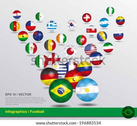 info graphic vector balls with flags - stock vector