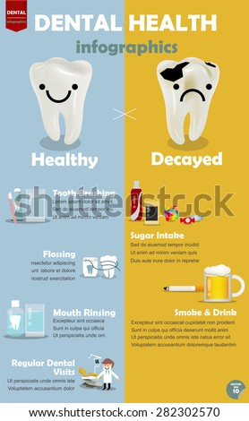 info graphics how to get good dental health, comparison between procedure to get good dental health and decayed teeth - stock vector