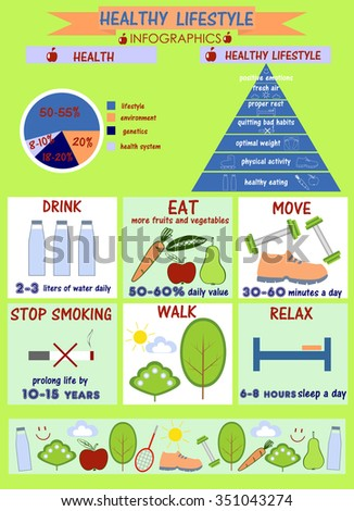 info graphics on the theme of health and  lifestyle - stock vector