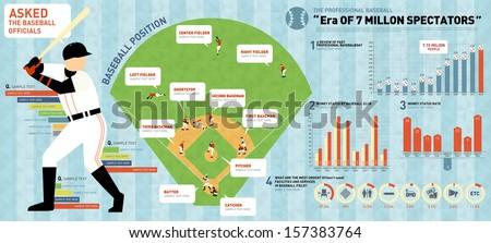 info graphics sports baseball  - stock vector
