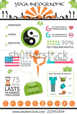 infografic's map with  yoga elements on white background - stock vector