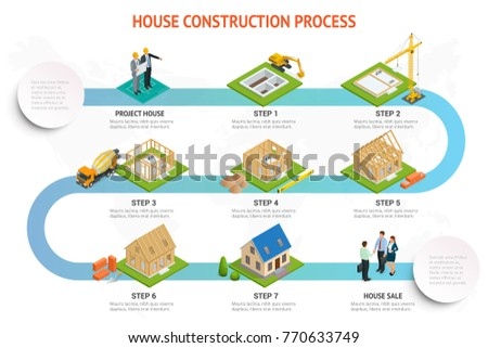 Infographic construction blockhouse house building process for Process for building a house
